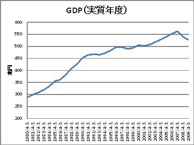 43-GDP.jpg